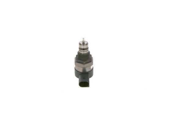 Druckregelventil, Common-Rail-System