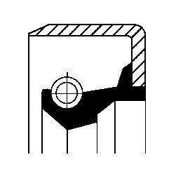 Wellendichtring, Antriebswelle