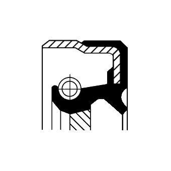 Wellendichtring, Automatikgetriebe