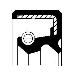 Wellendichtring, Schaltgetriebe