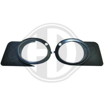 Blende, Nebelscheinwerfer HD Tuning