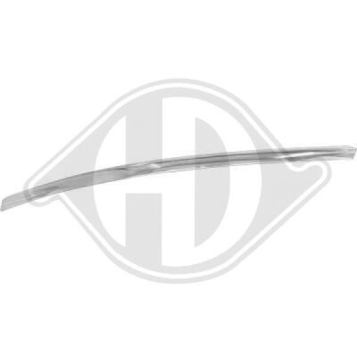 Zier-/Schutzleiste, Stoßfänger